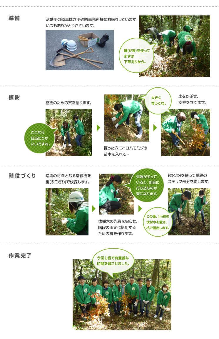 第4回リーモ・デールの森づくり活動